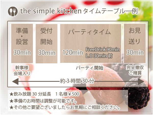 the simple kitchen タイムテーブル